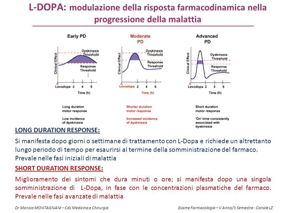 L-dopa: modulazione della risposta farmacodinamica nella progressione della malattia