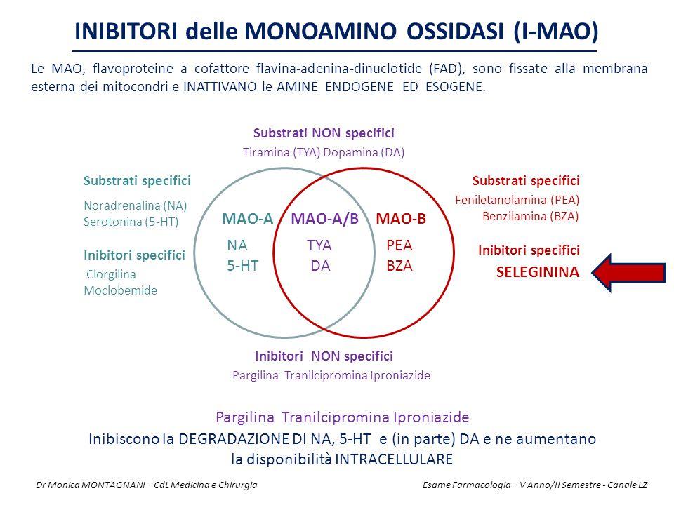 INIBITORI delle MONOAMINO OSSIDASI (I-MAO)