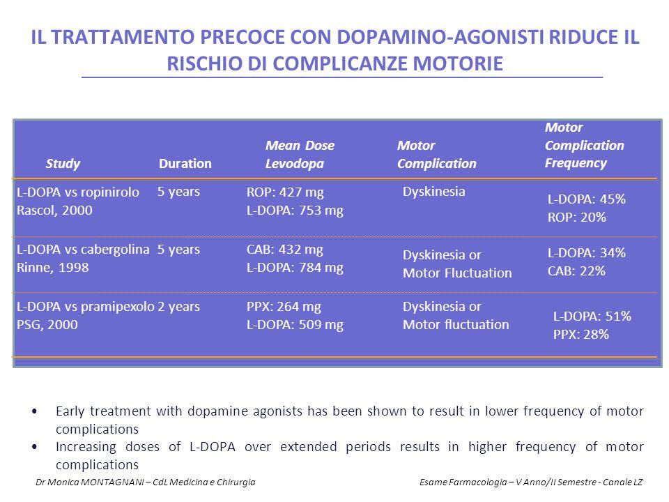 Il trattamento precoce con dopamino-agonisti riduce il rischio di complicanze motorie