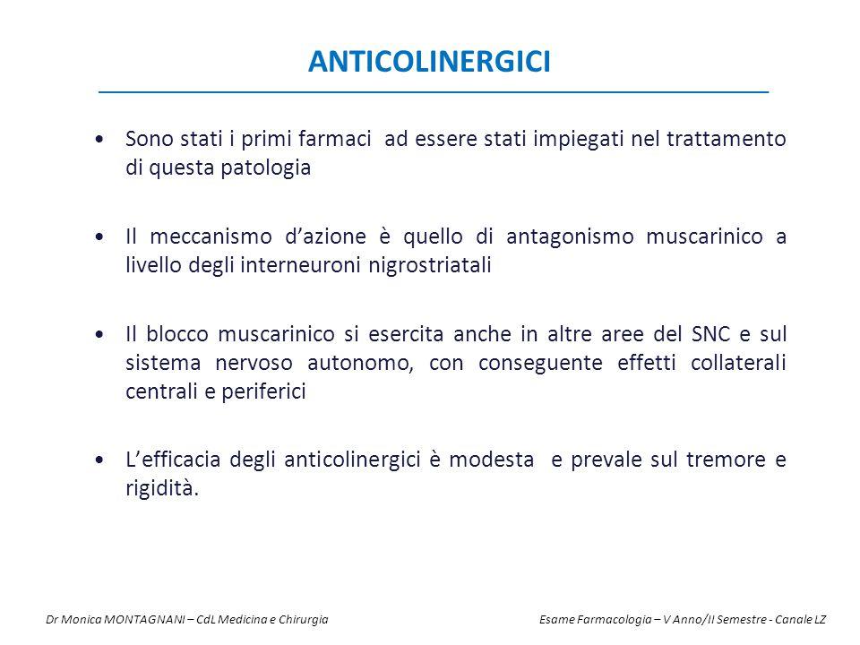 Anticolinergici Sono stati i primi farmaci ad essere stati impiegati nel trattamento di questa patologia.