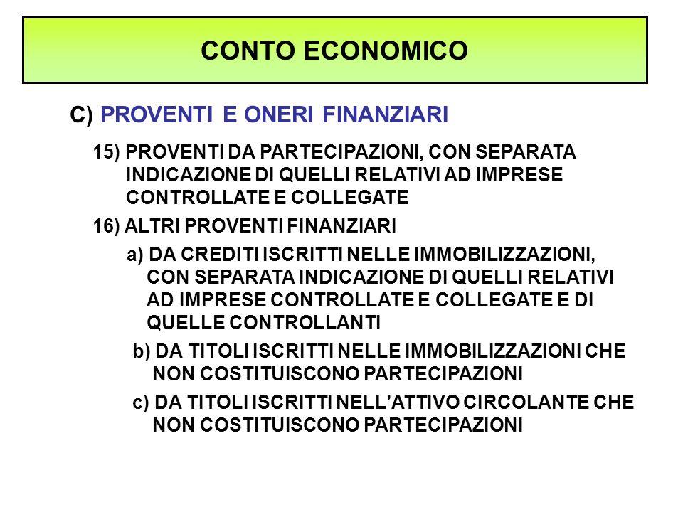 CONTO ECONOMICO C) PROVENTI E ONERI FINANZIARI