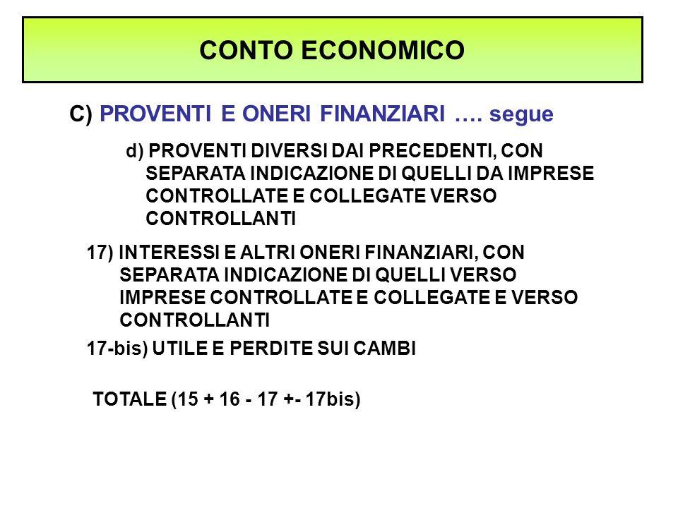 CONTO ECONOMICO C) PROVENTI E ONERI FINANZIARI …. segue