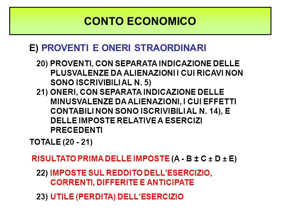 CONTO ECONOMICO E) PROVENTI E ONERI STRAORDINARI