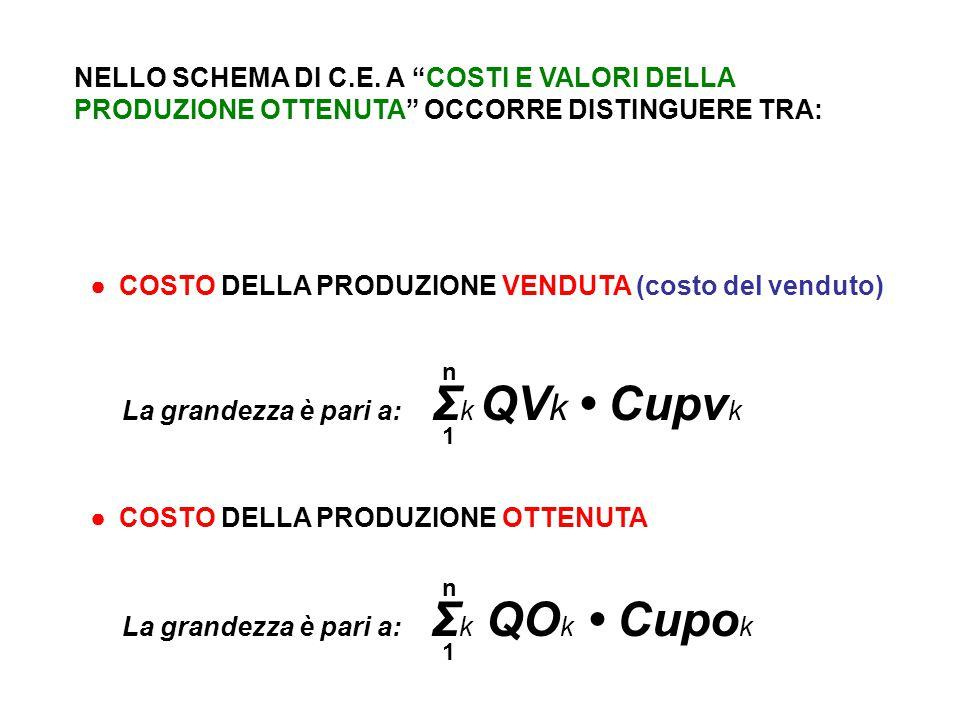 ● COSTO DELLA PRODUZIONE VENDUTA (costo del venduto)