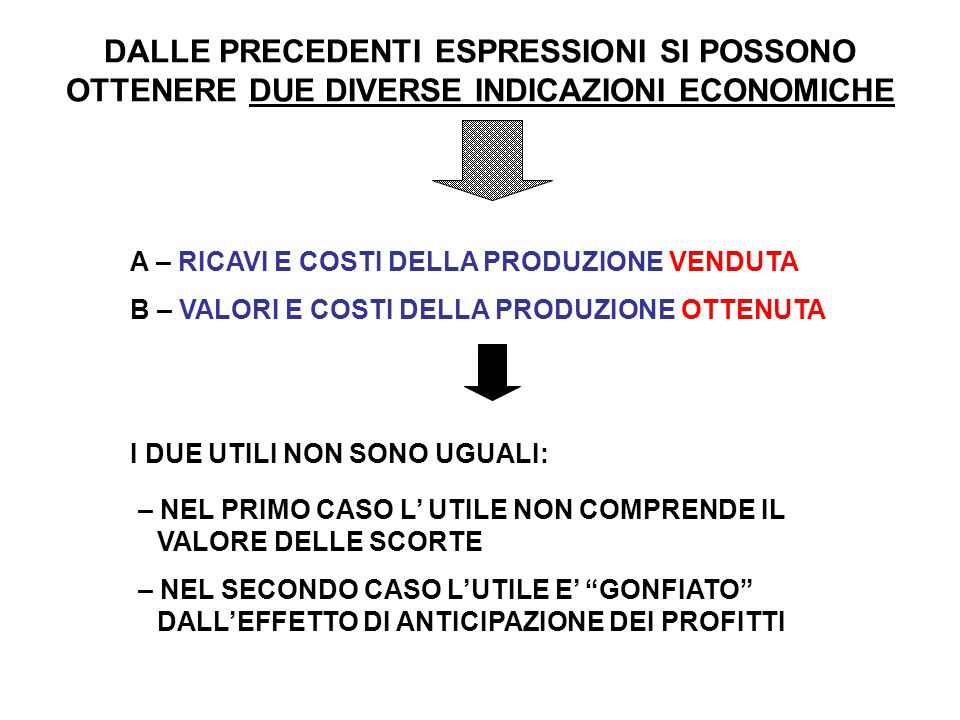 DALLE PRECEDENTI ESPRESSIONI SI POSSONO OTTENERE DUE DIVERSE INDICAZIONI ECONOMICHE