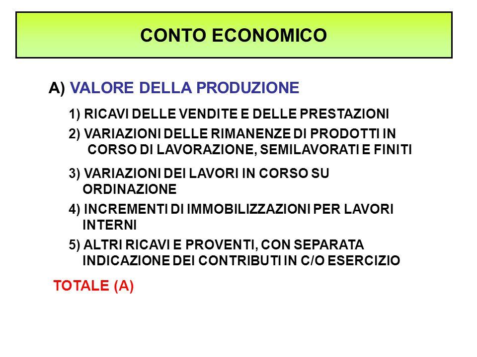 CONTO ECONOMICO A) VALORE DELLA PRODUZIONE TOTALE (A)