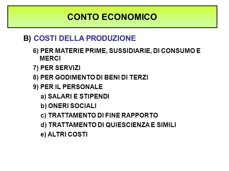 CONTO ECONOMICO B) COSTI DELLA PRODUZIONE
