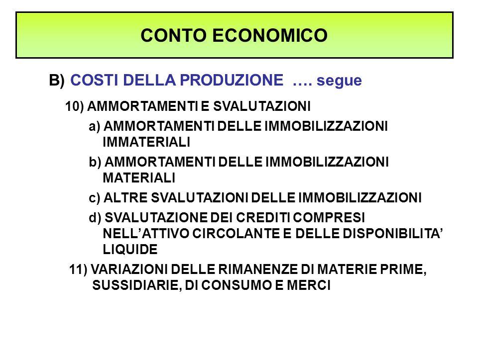 CONTO ECONOMICO B) COSTI DELLA PRODUZIONE …. segue