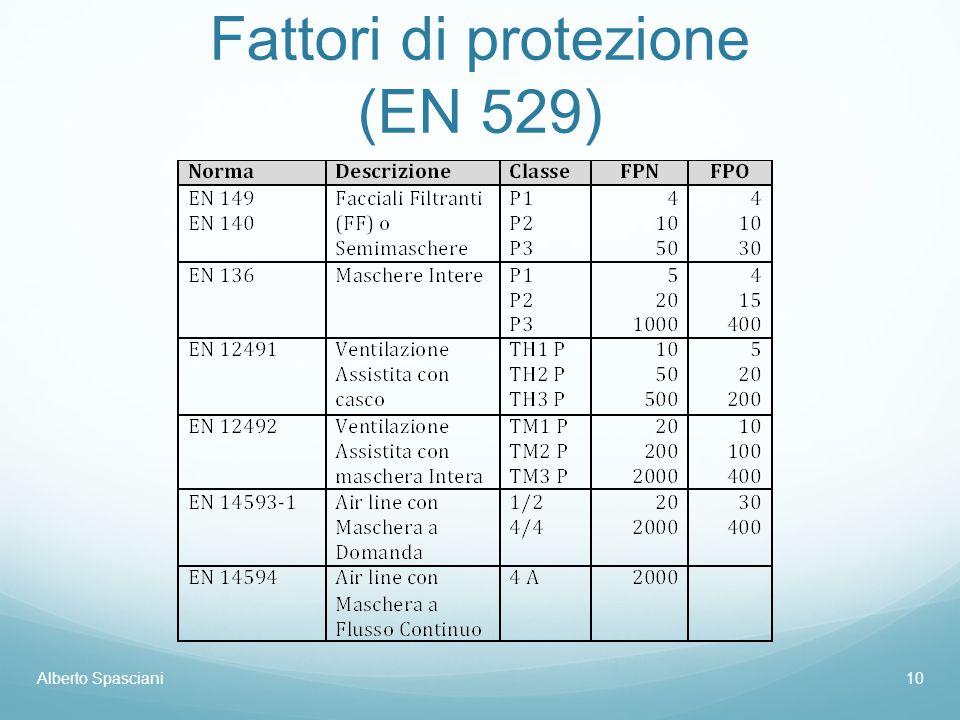 Fattori di protezione (EN 529)