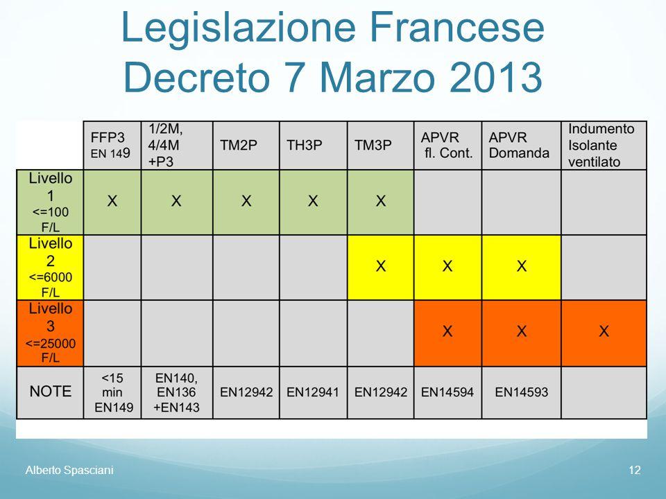 Legislazione Francese Decreto 7 Marzo 2013