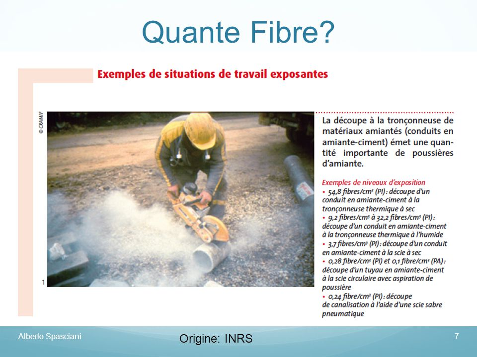 Quante Fibre Alberto Spasciani Origine: INRS