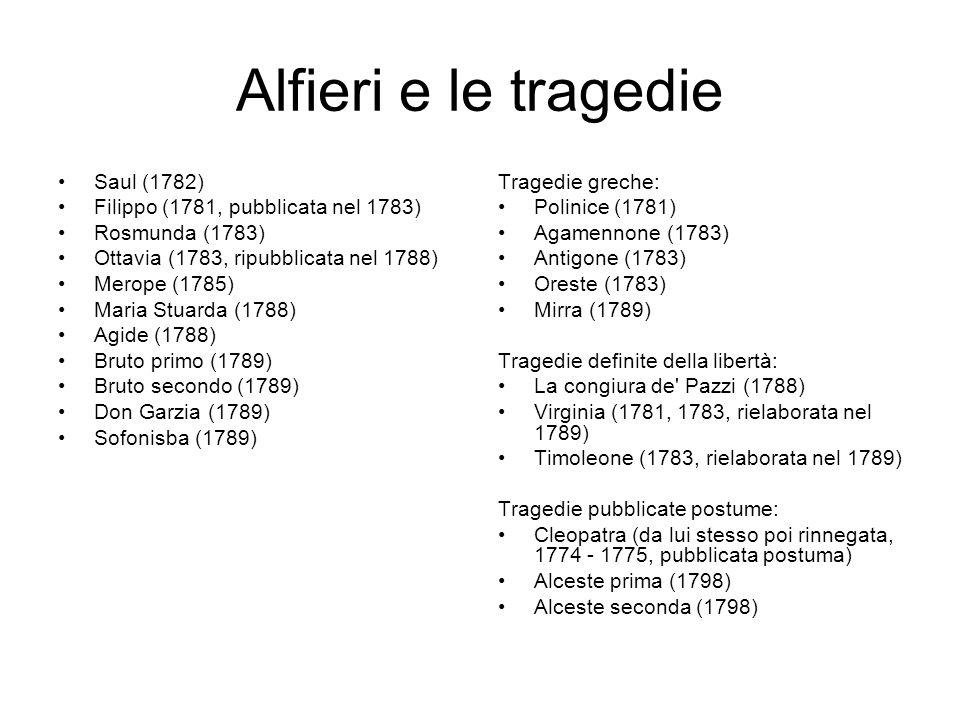 Alfieri e le tragedie Saul (1782) Filippo (1781, pubblicata nel 1783)