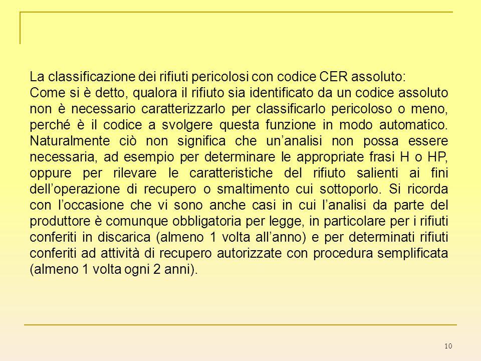 La classificazione dei rifiuti pericolosi con codice CER assoluto: