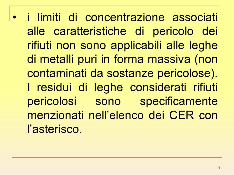 i limiti di concentrazione associati alle caratteristiche di pericolo dei rifiuti non sono applicabili alle leghe di metalli puri in forma massiva (non contaminati da sostanze pericolose).