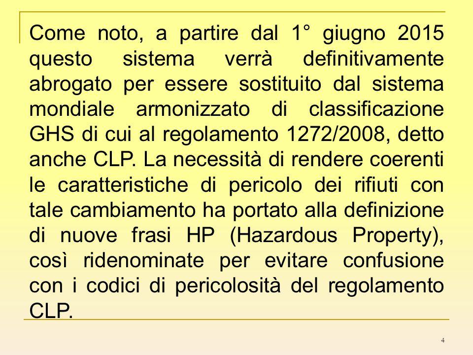 Come noto, a partire dal 1° giugno 2015 questo sistema verrà definitivamente abrogato per essere sostituito dal sistema mondiale armonizzato di classificazione GHS di cui al regolamento 1272/2008, detto anche CLP.