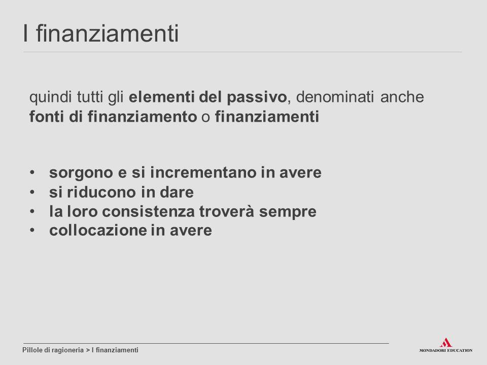 I finanziamenti quindi tutti gli elementi del passivo, denominati anche fonti di finanziamento o finanziamenti.