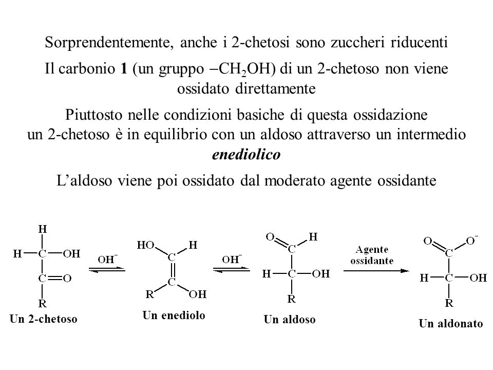 Sorprendentemente, anche i 2-chetosi sono zuccheri riducenti