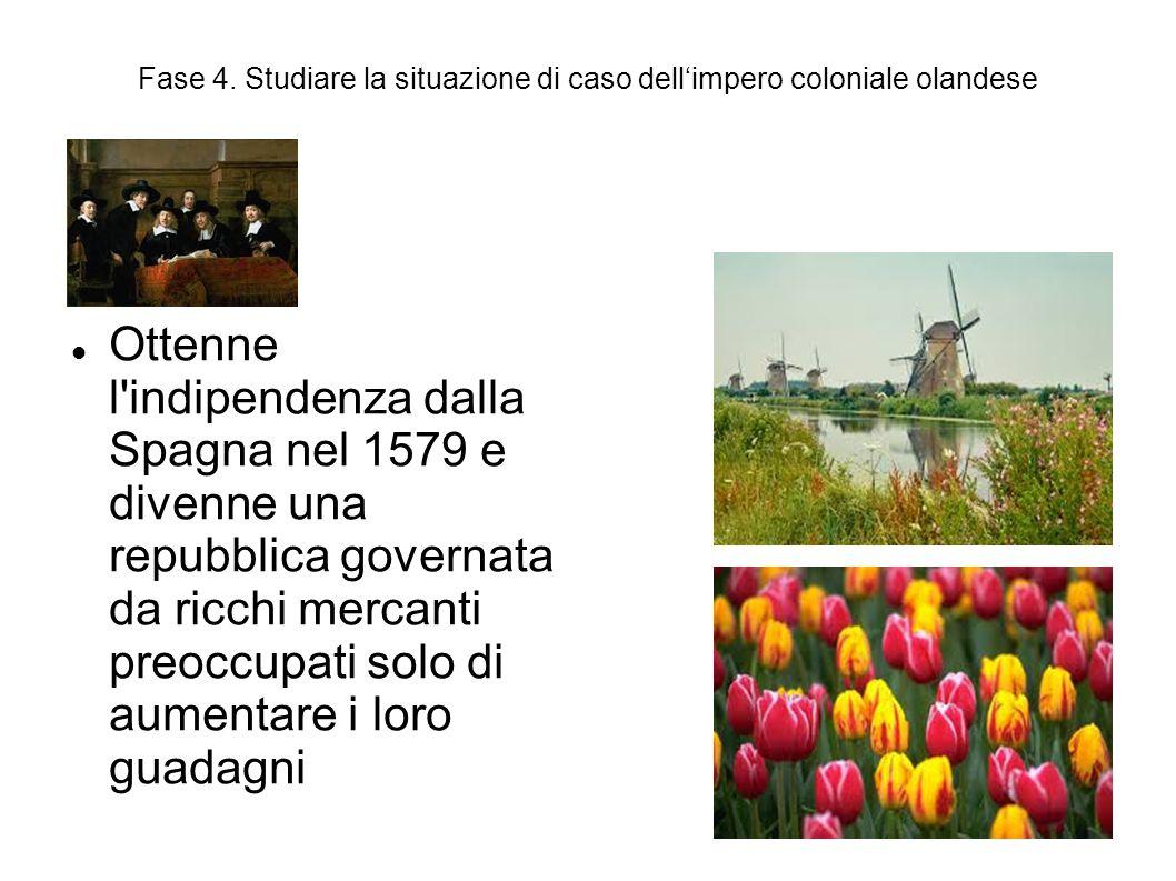 Fase 4. Studiare la situazione di caso dell'impero coloniale olandese
