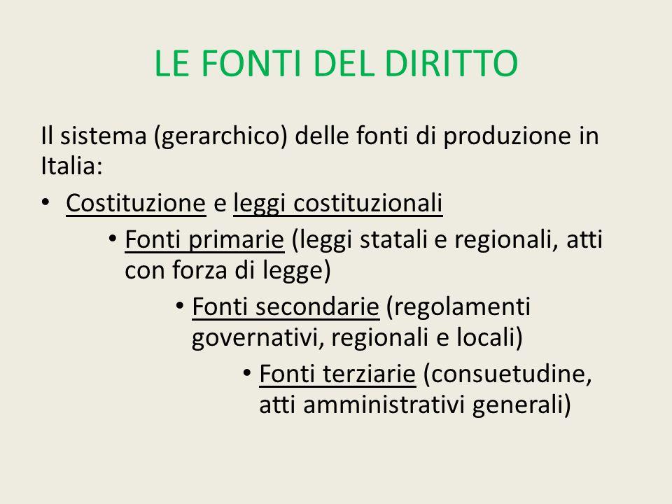 LE FONTI DEL DIRITTO Il sistema (gerarchico) delle fonti di produzione in Italia: Costituzione e leggi costituzionali.