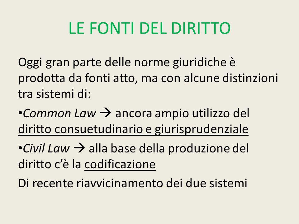 LE FONTI DEL DIRITTO Oggi gran parte delle norme giuridiche è prodotta da fonti atto, ma con alcune distinzioni tra sistemi di:
