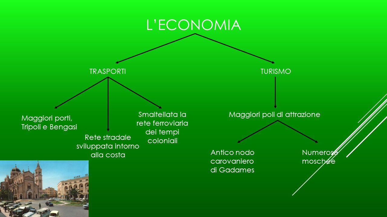 L'ECONOMIA TRASPORTI TURISMO