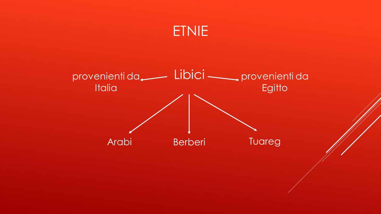 etnie Libici provenienti da Italia provenienti da Egitto Arabi Berberi