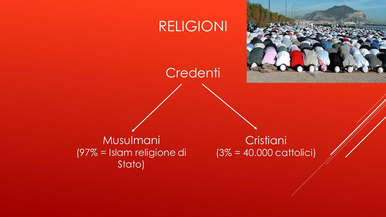 (97% = Islam religione di Stato)