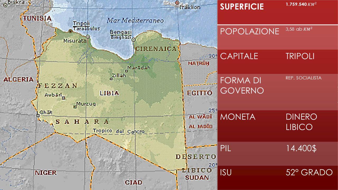 SUPERFICIE POPOLAZIONE CAPITALE TRIPOLI FORMA DI GOVERNO MONETA