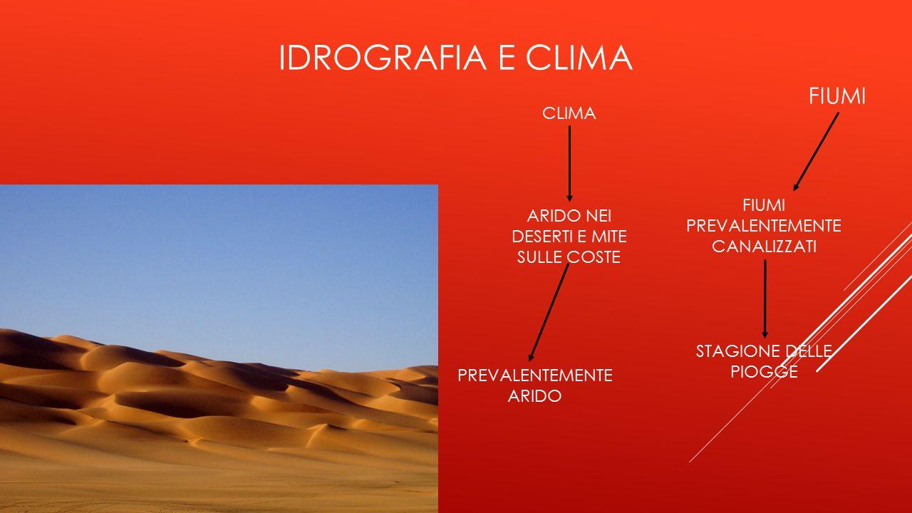 IDROGRAFIA e clima FIUMI CLIMA FIUMI PREVALENTEMENTE CANALIZZATI