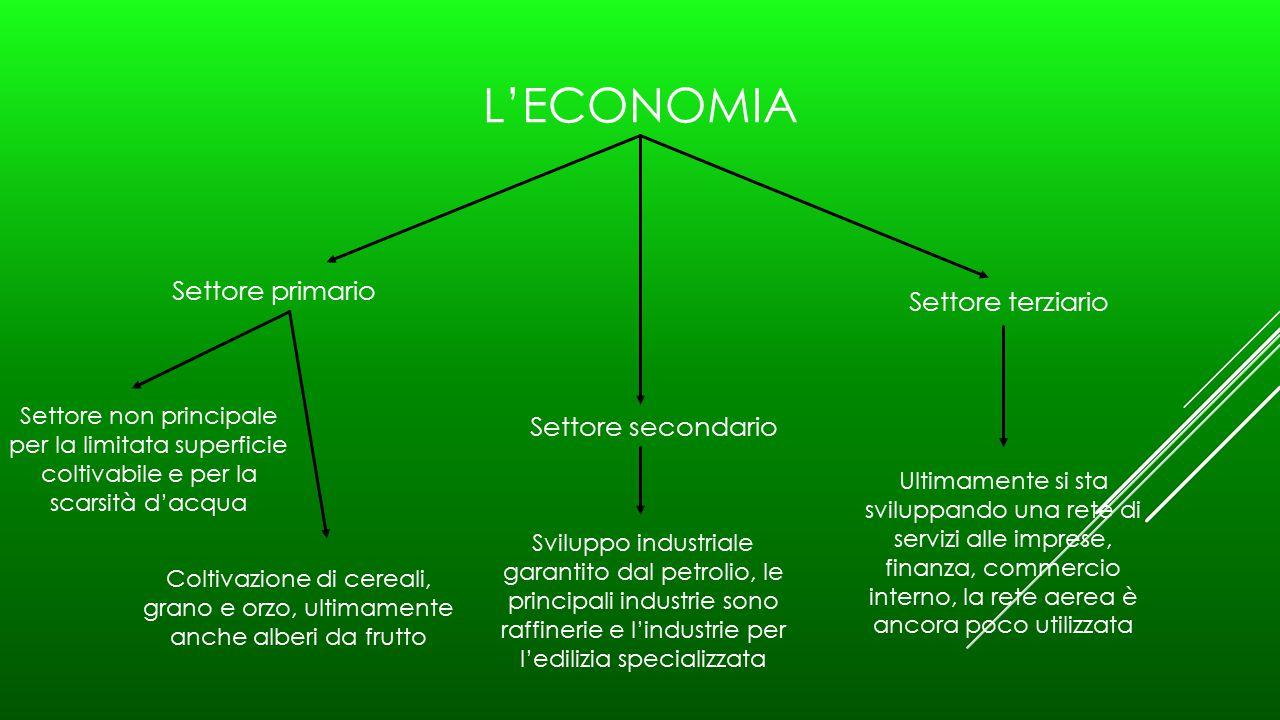 L'ECONOMIA Settore primario Settore terziario Settore secondario