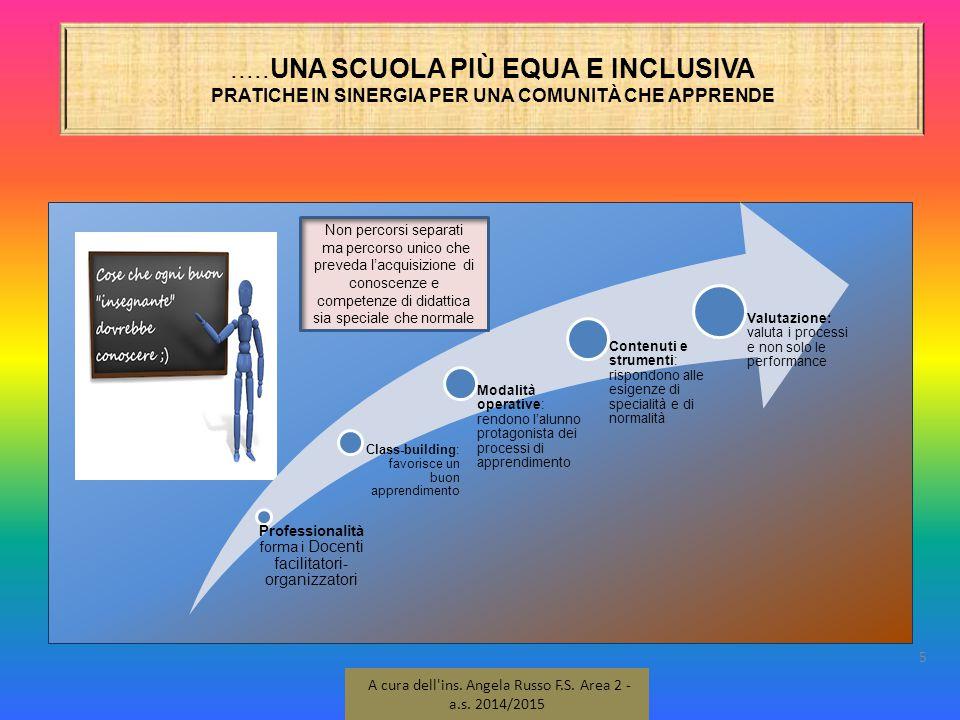 .....UNA SCUOLA PIÙ EQUA E INCLUSIVA PRATICHE IN SINERGIA PER UNA COMUNITÀ CHE APPRENDE
