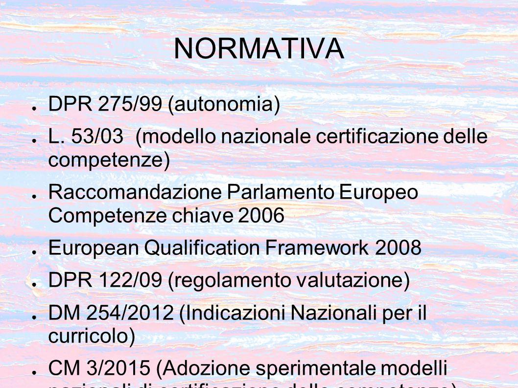 NORMATIVA DPR 275/99 (autonomia)