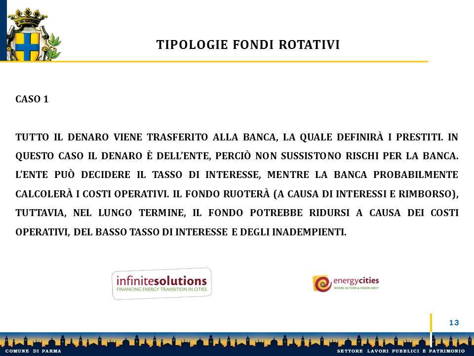 Tipologie fondi rotativi