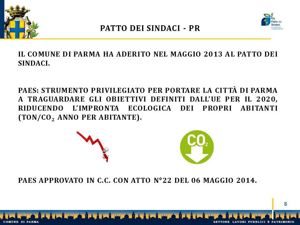 Patto dei Sindaci - PR Il Comune di Parma ha aderito NEL maggio 2013 al Patto dei Sindaci.