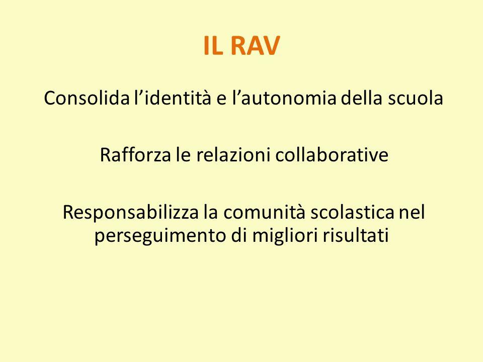 IL RAV Consolida l'identità e l'autonomia della scuola