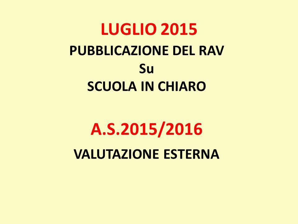 LUGLIO 2015 A.S.2015/2016 PUBBLICAZIONE DEL RAV Su SCUOLA IN CHIARO
