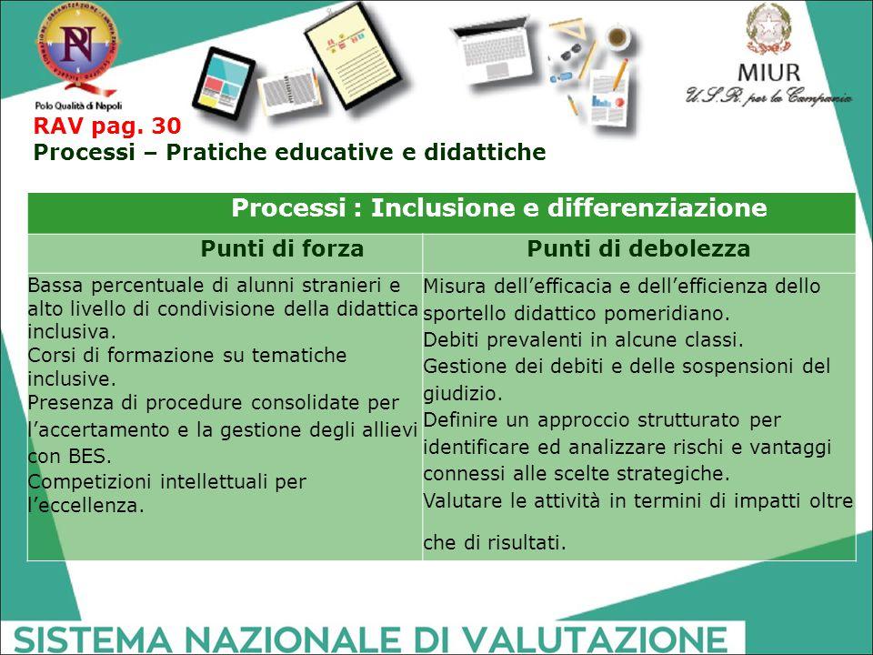 Processi : Inclusione e differenziazione