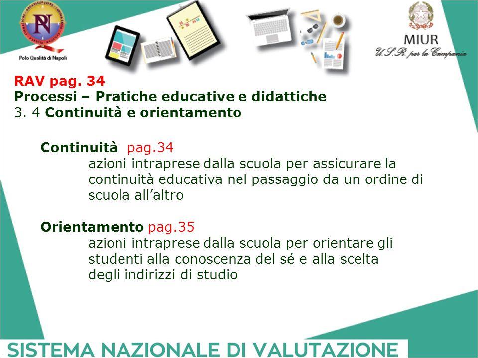RAV pag. 34 Processi – Pratiche educative e didattiche. 3. 4 Continuità e orientamento. Continuità pag.34.