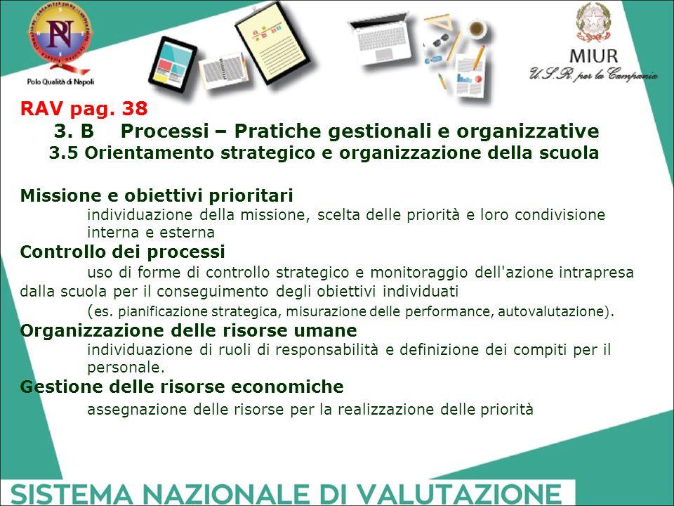 3. B Processi – Pratiche gestionali e organizzative