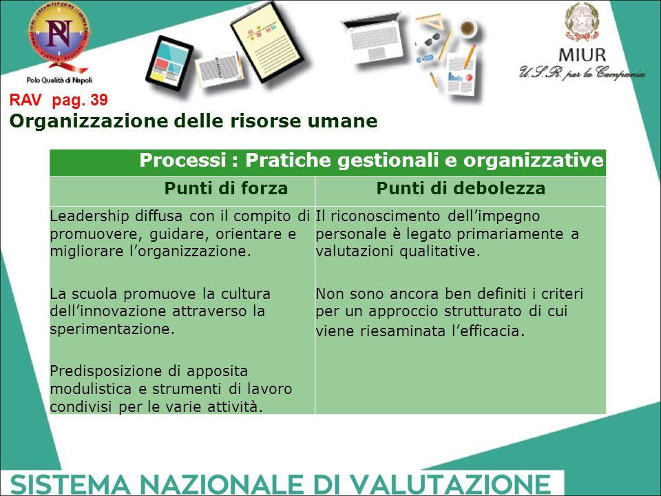 Processi : Pratiche gestionali e organizzative