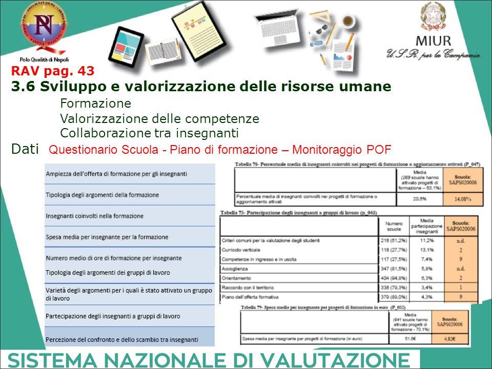3.6 Sviluppo e valorizzazione delle risorse umane Formazione
