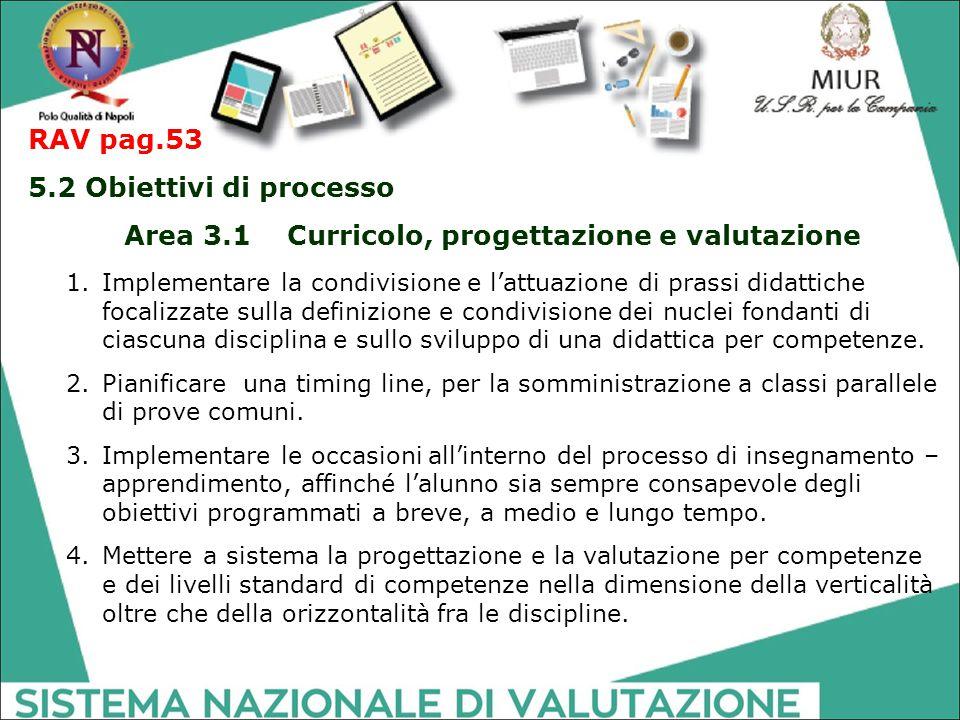 Area 3.1 Curricolo, progettazione e valutazione