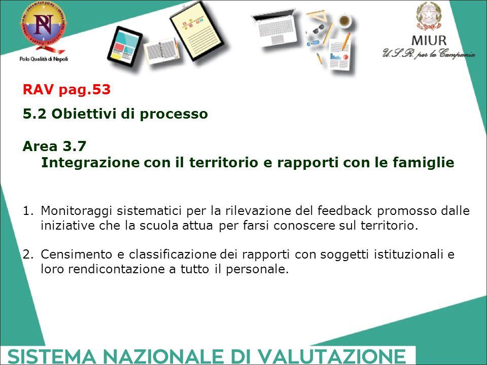 Integrazione con il territorio e rapporti con le famiglie