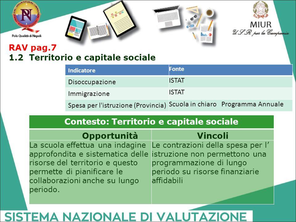 Contesto: Territorio e capitale sociale