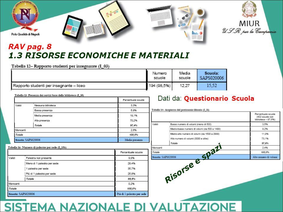 1.3 RISORSE ECONOMICHE E MATERIALI