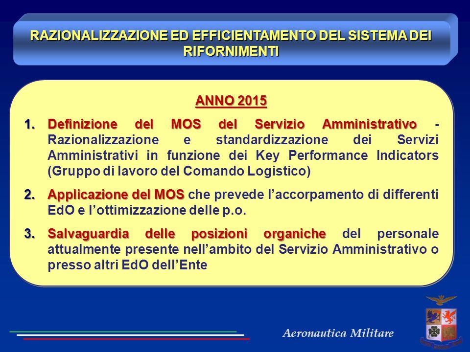 RAZIONALIZZAZIONE ED EFFICIENTAMENTO DEL SISTEMA DEI RIFORNIMENTI