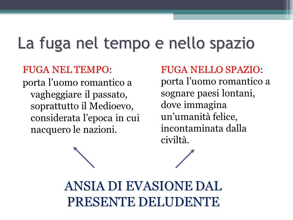 ANSIA DI EVASIONE DAL PRESENTE DELUDENTE