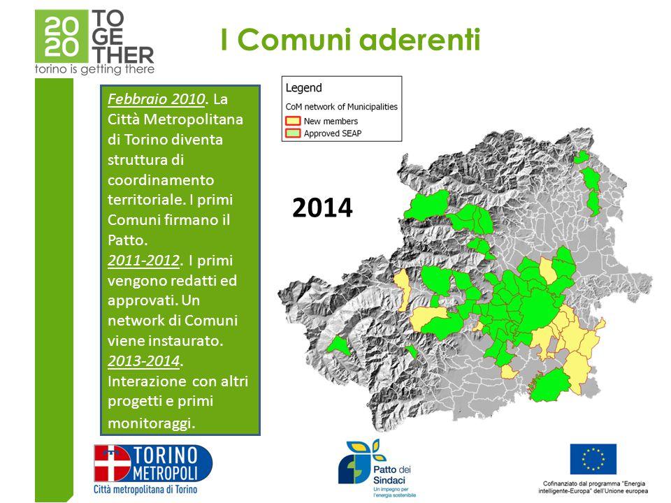 I Comuni aderenti Febbraio 2010. La Città Metropolitana di Torino diventa struttura di coordinamento territoriale. I primi Comuni firmano il Patto.