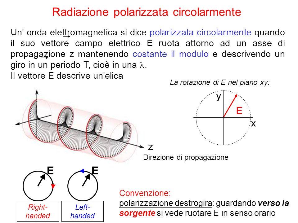 Radiazione polarizzata circolarmente