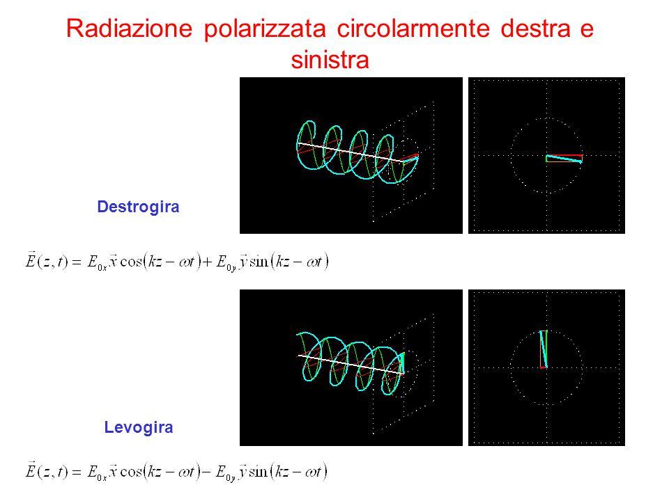 Radiazione polarizzata circolarmente destra e sinistra